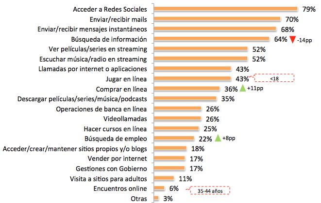 asociacion-de-internet-habitos-de-internet-mexico